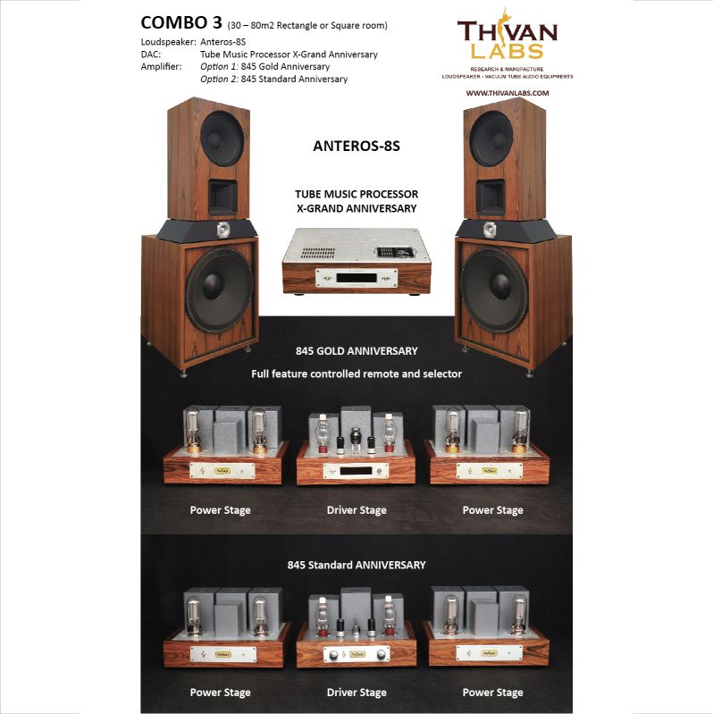 Suggesting ThivanLabs audio systems WITH ANTEROS-8 A