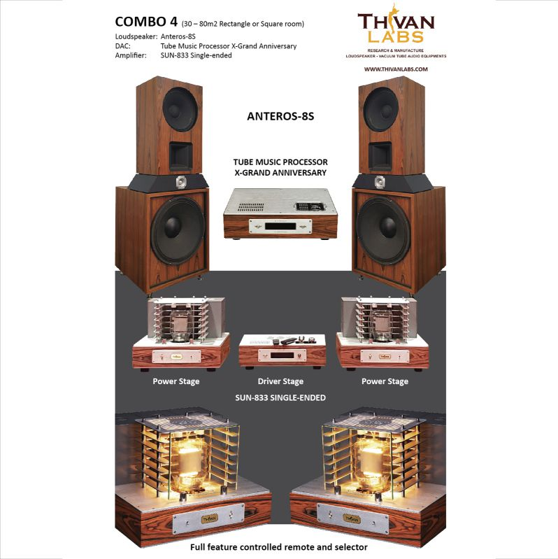 Suggesting ThivanLabs audio systems WITH ANTEROS-8 B